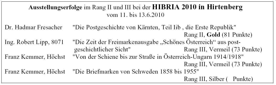 HIBRIA-2010